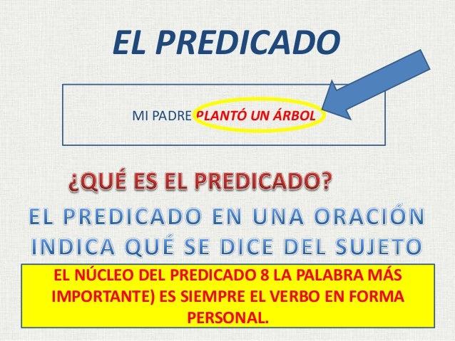 EL PREDICADO MI PADRE PLANTÓ UN ÁRBOL EL NÚCLEO DEL PREDICADO 8 LA PALABRA MÁS IMPORTANTE) ES SIEMPRE EL VERBO EN FORMA PE...