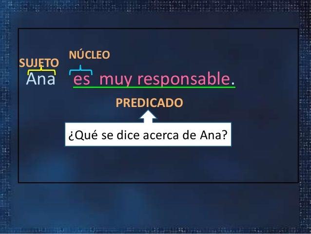 Ana es muy responsable.SUJETONÚCLEOPREDICADO¿Qué se dice acerca de Ana?