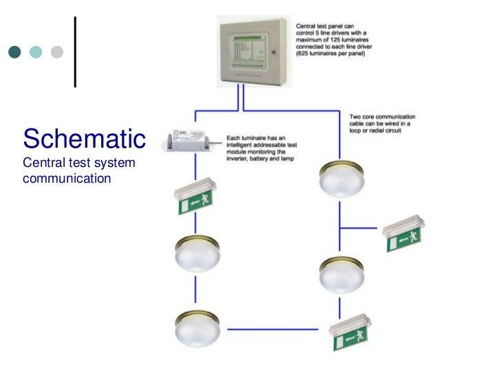 emergency lighting david wrightEmergency Lighting System Operating Diagram #7