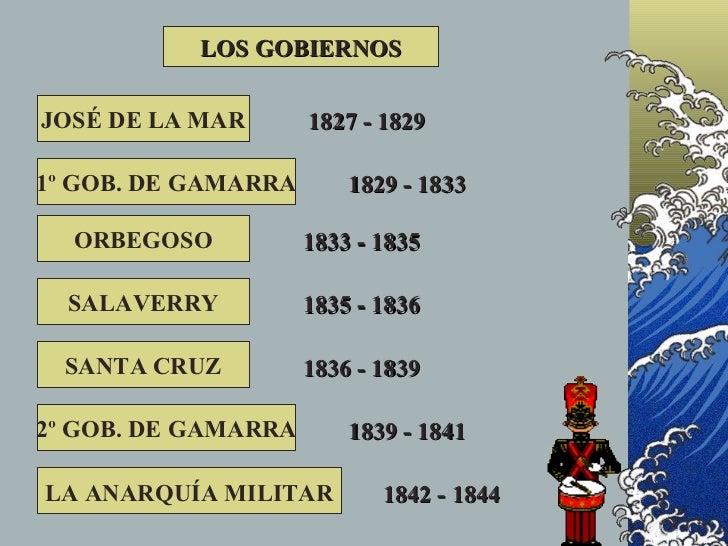 LOS GOBIERNOS  JOSÉ DE LA MAR       1827 - 1829  1º GOB. DE GAMARRA       1829 - 1833    ORBEGOSO           1833 - 1835   ...