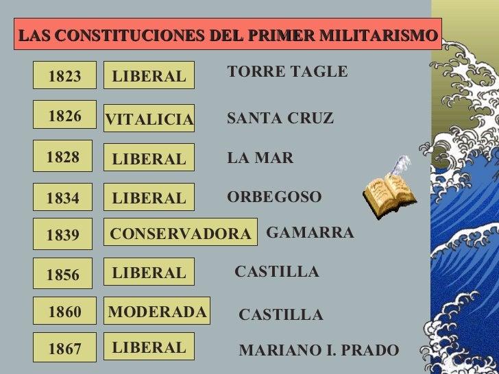 LAS CONSTITUCIONES DEL PRIMER MILITARISMO    1823   LIBERAL     TORRE TAGLE    1826   VITALICIA   SANTA CRUZ    1828   LIB...