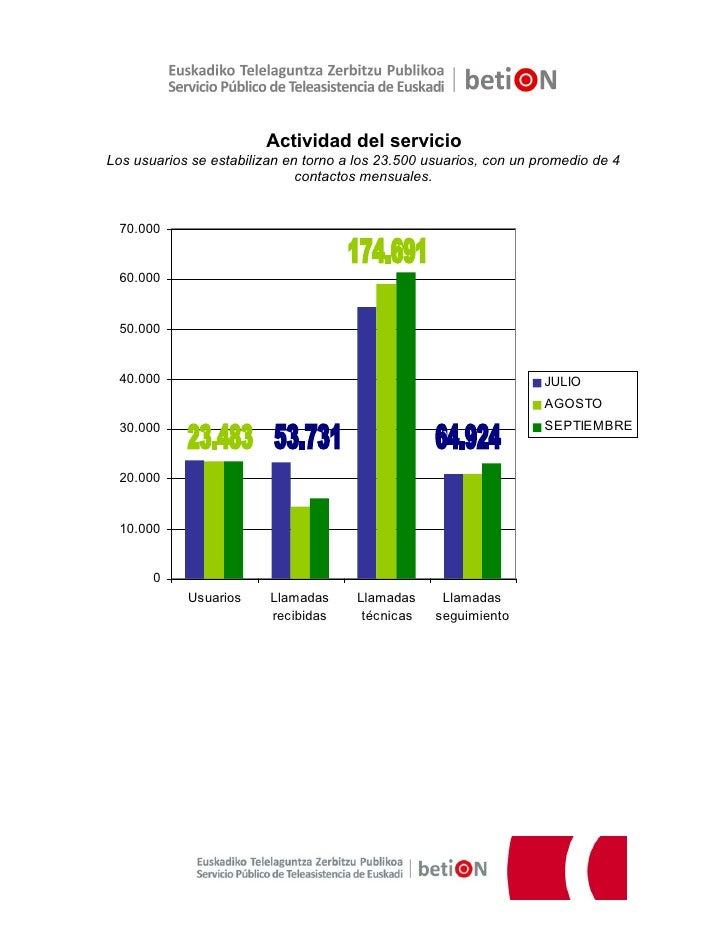 Betion - El primer trimestre en cifras