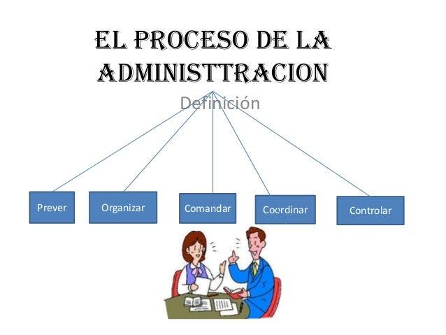 EL PROCESO DE LA         ADMINISTTRACION                     DefiniciónPrever   Organizar   Comandar     Coordinar   Contr...
