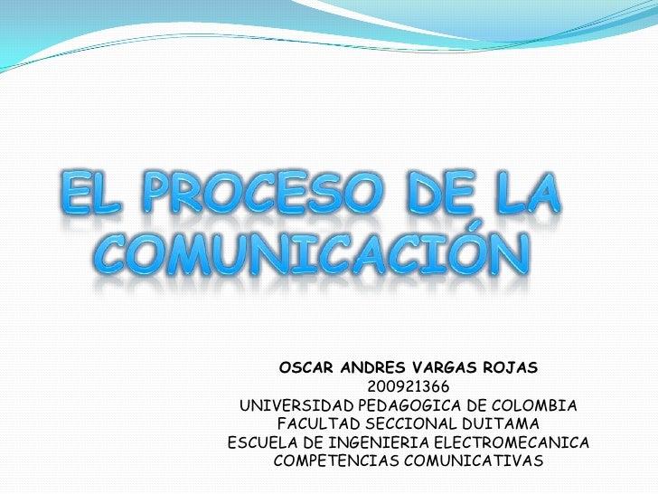 EL PROCESO DE LA <br />COMUNICACIÓN <br />OSCAR ANDRES VARGAS ROJAS <br />200921366<br />UNIVERSIDAD PEDAGOGICA DE COLOMBI...