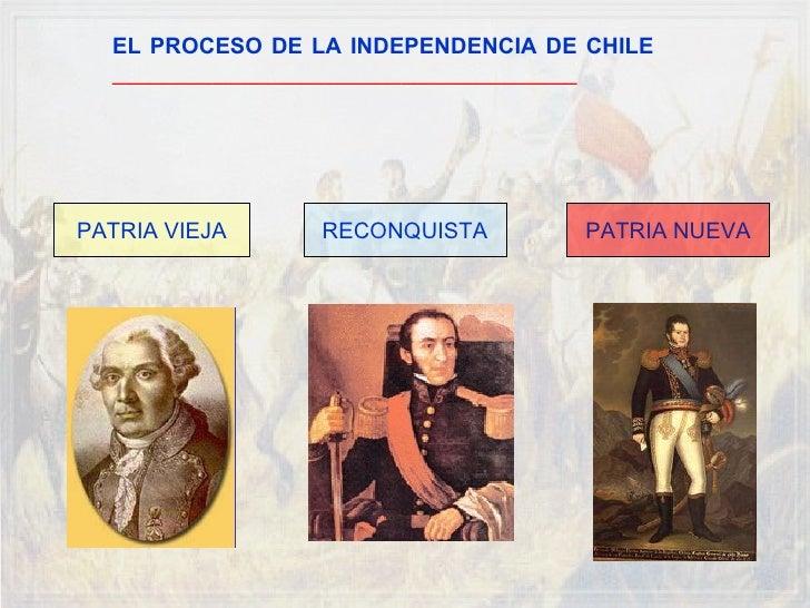 EL PROCESO DE LA INDEPENDENCIA DE CHILE  _____________________________________ RECONQUISTA PATRIA VIEJA PATRIA NUEVA