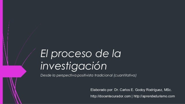 El proceso de la investigación Desde la perspectiva positivista tradicional (cuantitativa) Elaborado por: Dr. Carlos E. Go...