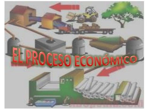 Es el conjunto de actividades económicas q realiza elhombre con el fin de obtener los medios q le permitansatisfacer sus n...