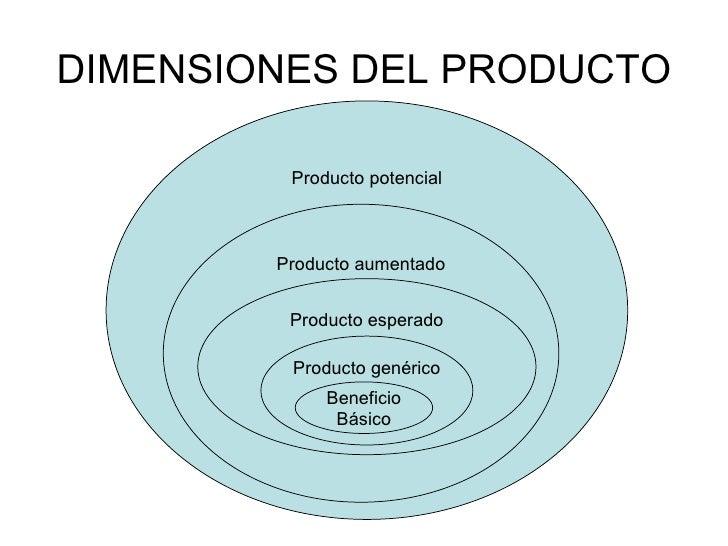 DIMENSIONES DEL PRODUCTO ... ef13507b470