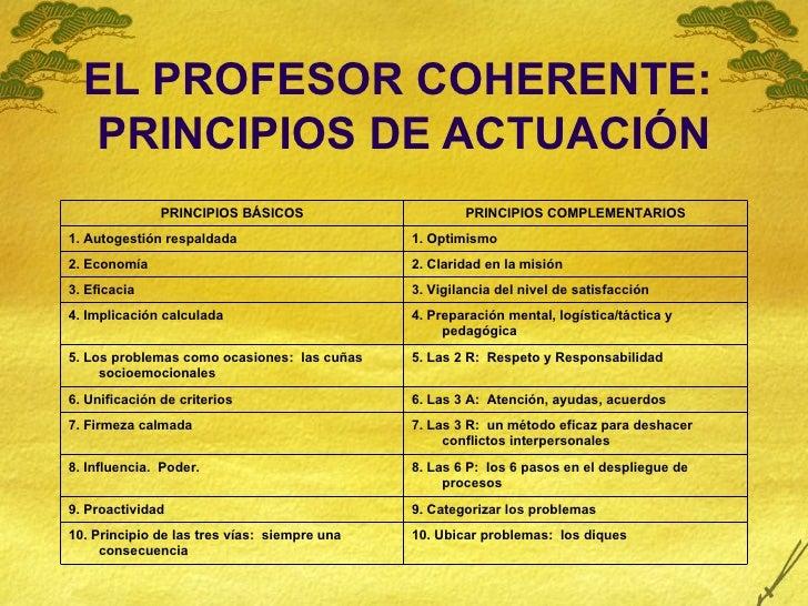 EL PROFESOR COHERENTE:  PRINCIPIOS DE ACTUACIÓN PRINCIPIOS BÁSICOS PRINCIPIOS COMPLEMENTARIOS 1. Autogestión respaldada 1....