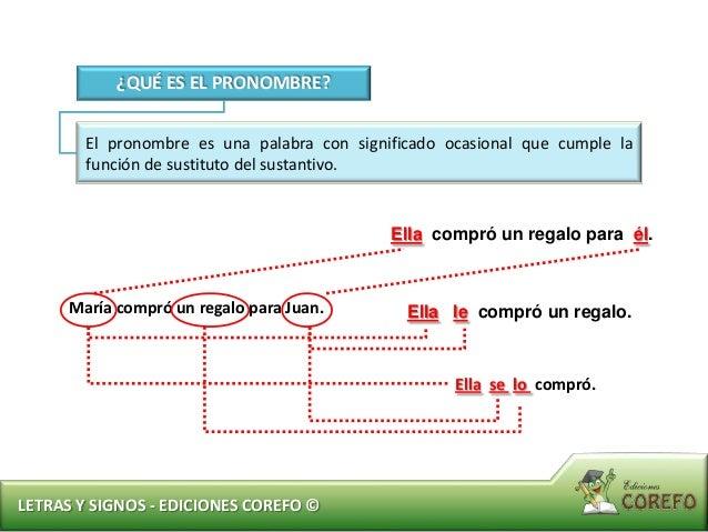 CLASES DE PRONOMBRES Pronombres personales Señalan a las personas gramaticales y hacen referencia a quienes participan en ...