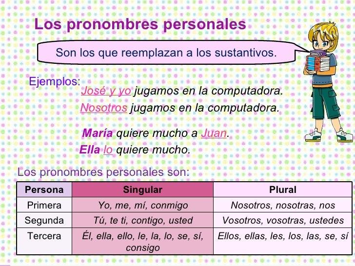 Los pronombres personales Son los que reemplazan a los sustantivos. Ejemplos: José y yo  jugamos en la computadora. María ...
