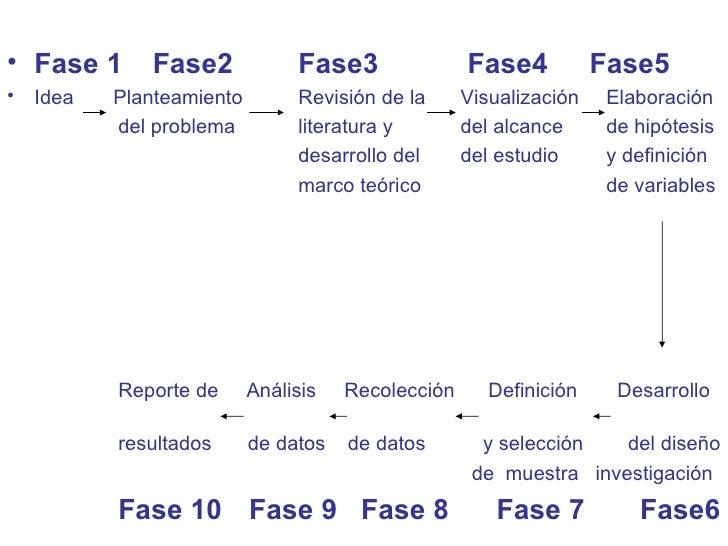 El Protocolo de la investigacion Slide 2