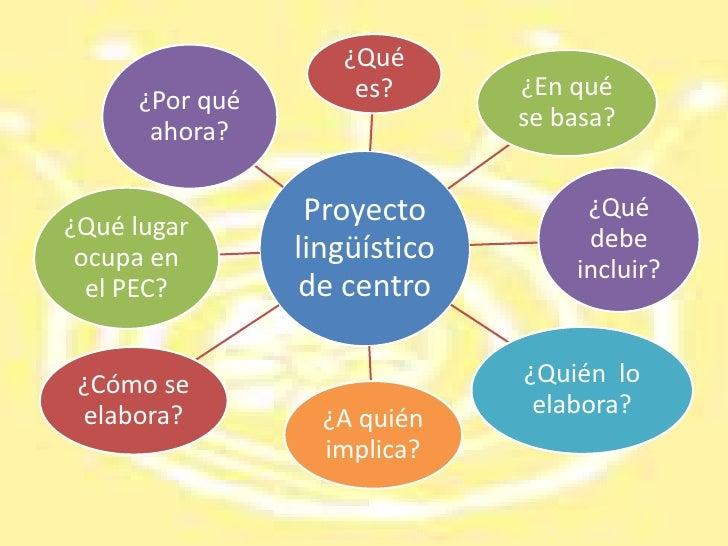 El Proyecto Lingüístico de Centro Slide 2