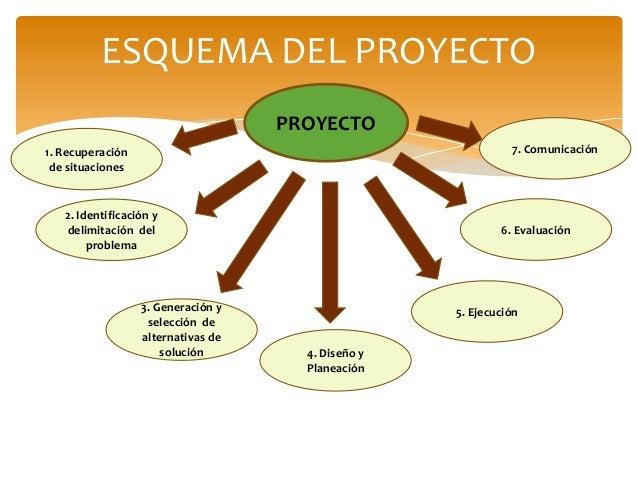 El proyecto t cnico en la asignatura de tecnolog a for Proyecto tecnico ejemplos