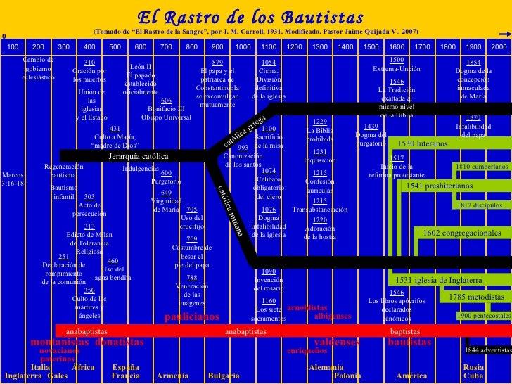 El rastro de los bautistas - El rastro del electrodomestico ...
