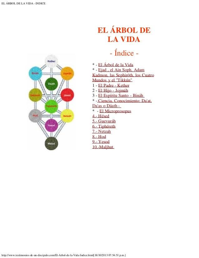 EL ÁRBOL DE LA VIDA - INDICE    EL ÁRBOL DE LA VIDA - Índice -    * - El Árbol de la Vida * - Ejad , el Ain Soph, Adam K...