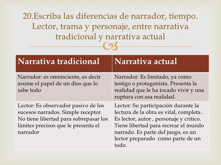 20.Escriba las diferencias de narrador, tiempo.    Lector, trama y personaje, entre narrativa           tradicional y narr...