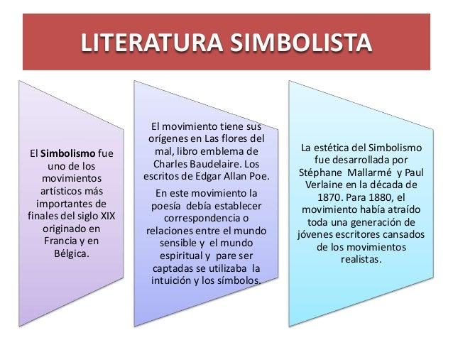 Resultado de imagen para mapa conceptual de la literatura del simbolismo