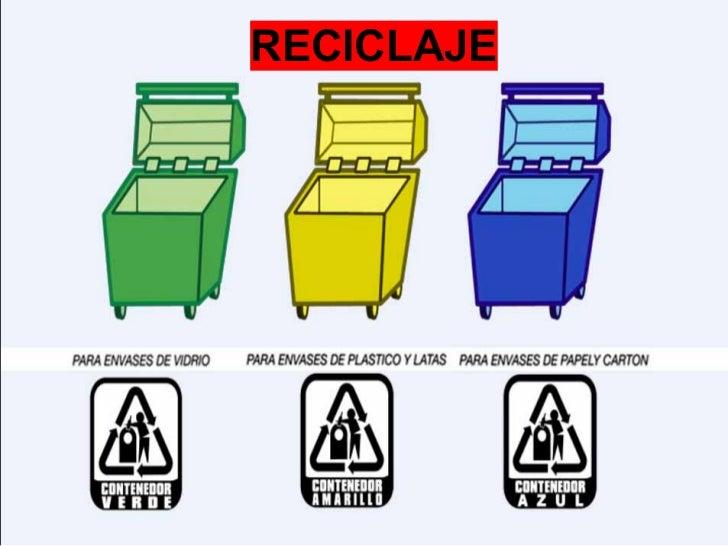 El reciclaje y la regla de las 3 erres for Dibujos de las 3 r