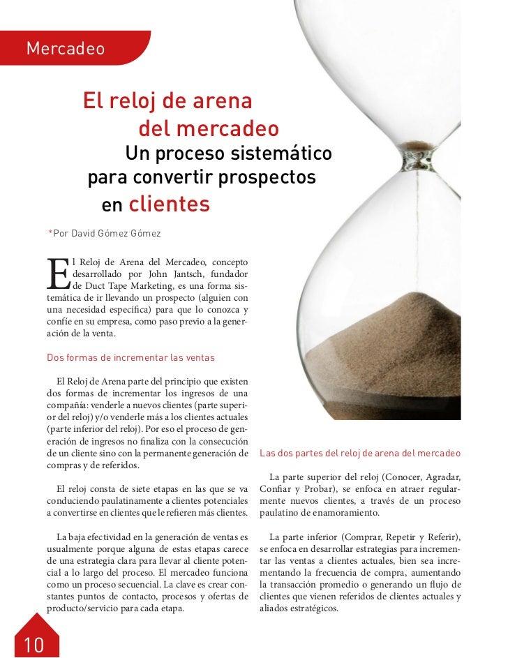El Reloj De Arena Del Mercadeo