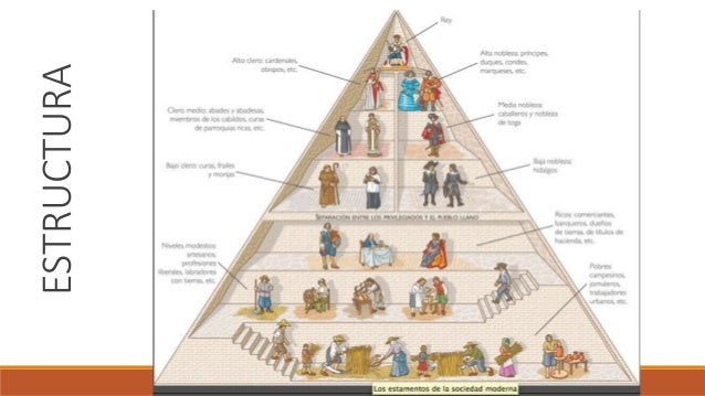 LA FAMILIA La familia desempeñó un papel importante en el Renacimiento. La familia significaba, ante todo, el hogar amplio...