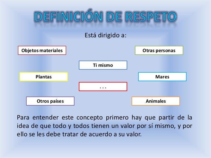 Por    lo     tanto el      respeto   se   basa     en     laACEPTACIÓN,        COMPRENSIÓN,       ENTENDIMIENTO         y...