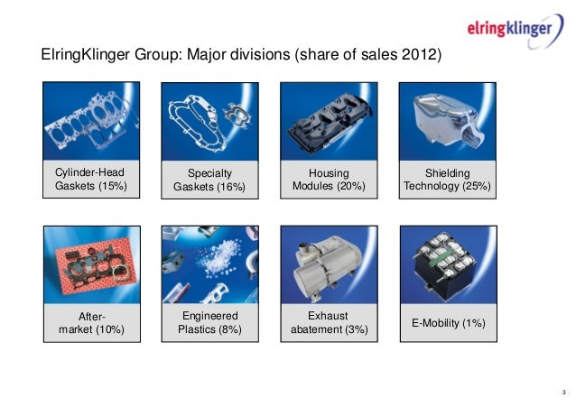 Diesel Exhaust Systems >> Elringklinger - Company Presentation January 2014