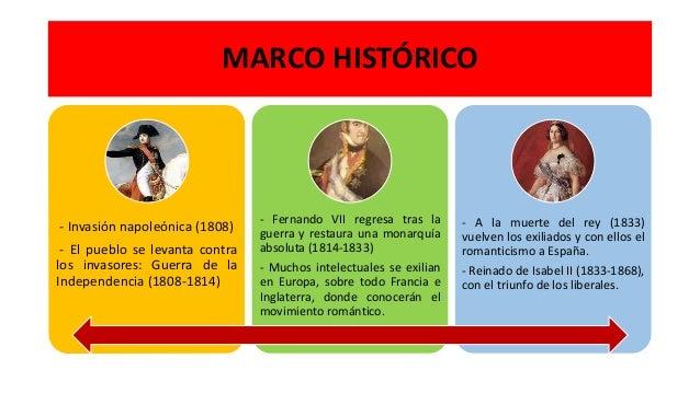 MARCO HISTÓRICO - Invasión napoleónica (1808) - El pueblo se levanta contra los invasores: Guerra de la Independencia (180...