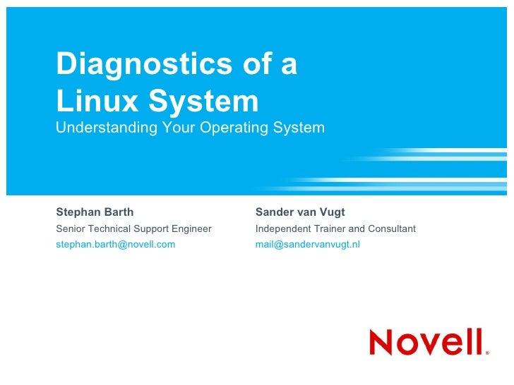 Diagnostics of a Linux System Understanding Your Operating System     Stephan Barth                       Sander van Vugt ...
