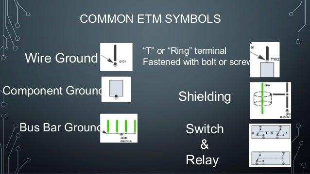 ELS25 Schematic Symbols