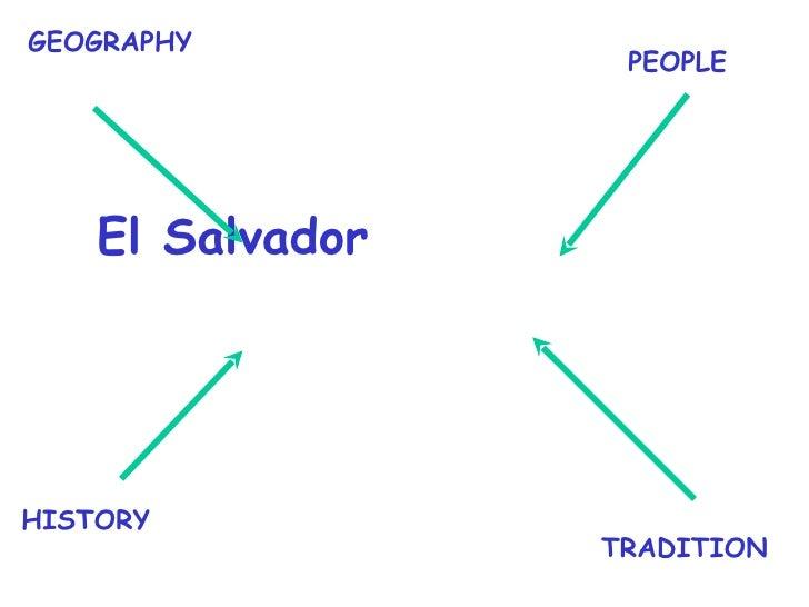El Salvador.Clara.Lyri