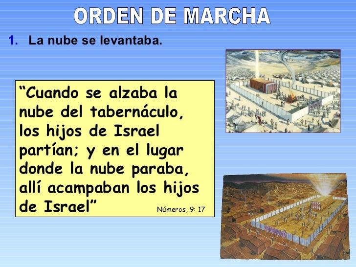 """ORDEN DE MARCHA <ul><li>La nube se levantaba. </li></ul>"""" Cuando se alzaba la nube del tabernáculo, los hijos de Israel pa..."""