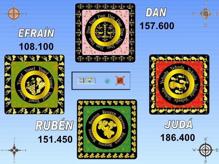 JUDÁ DAN RUBÉN EFRAÍN 186.400 151.450 108.100 157.600
