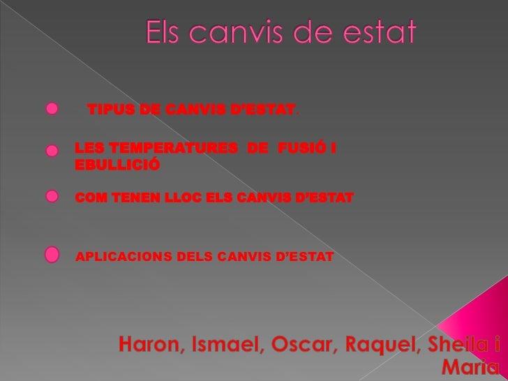 TIPUS DE CANVIS D'ESTAT.LES TEMPERATURES DE FUSIÓ IEBULLICIÓCOM TENEN LLOC ELS CANVIS D'ESTATAPLICACIONS DELS CANVIS D'ESTAT
