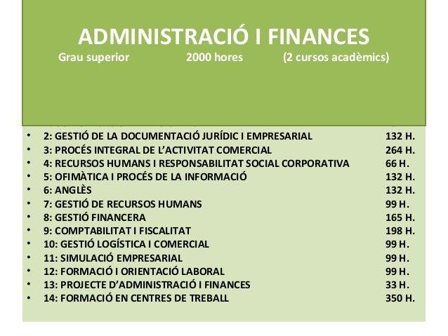 Xerrada orientaci 2014 cicles formatius i cas for Oficina gestio empresarial