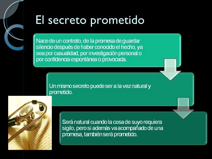 El secreto prometido