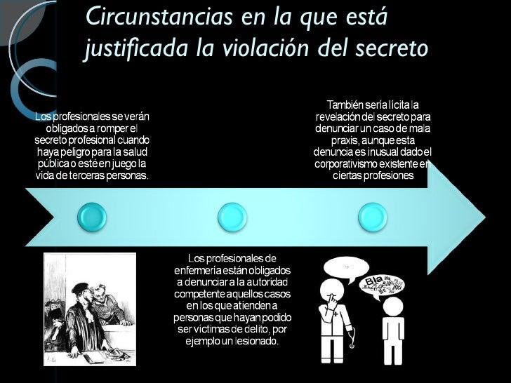 Circunstancias en la que está justificada la violación del secreto