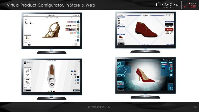 Virtual Retail: from 3D Fashion to Mass Customisation, a new