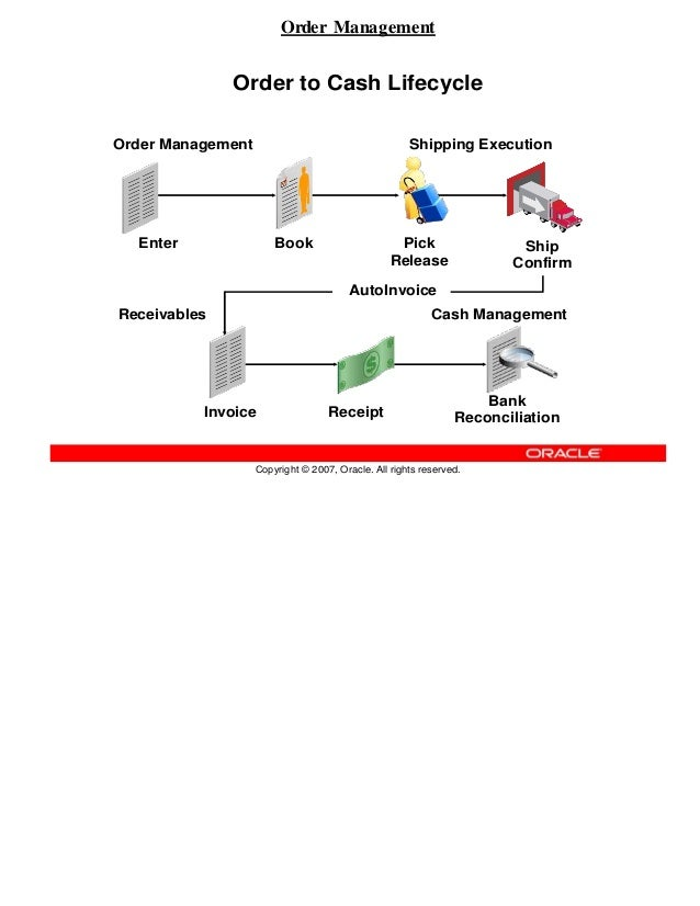 Elshayeb Oracle R12 Order Management