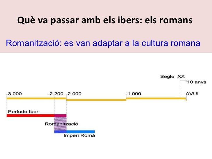 Què va passar amb els ibers: els romans  Romanització: es van adaptar a la cultura romana
