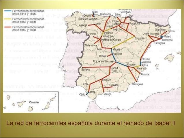 Red de ferrocarriles española en 1880