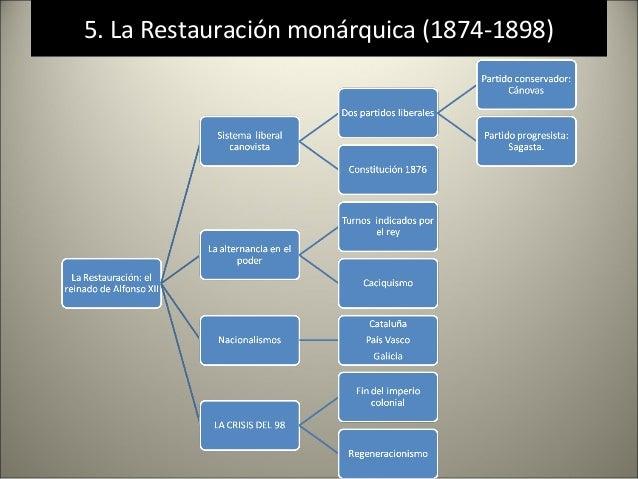 La minería española en el siglo XIX