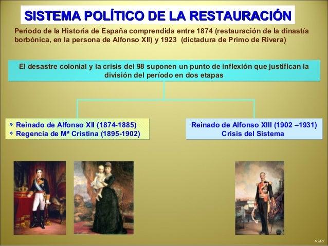 Contexto Histórico Vigencia Soberanía Ideología Derechos y liberatades Relación Iglesia-Estado Pode legislativo Poder ejec...