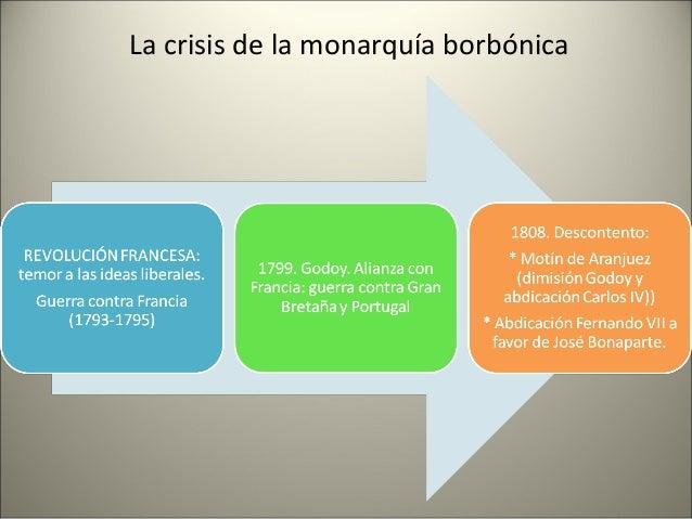 La crisis de la monarquía borbónica