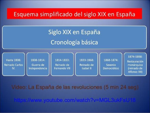 Esquema simplificado del siglo XIX en España Video: La España de las revoluciones (5 min 24 seg) https://www.youtube.com/w...