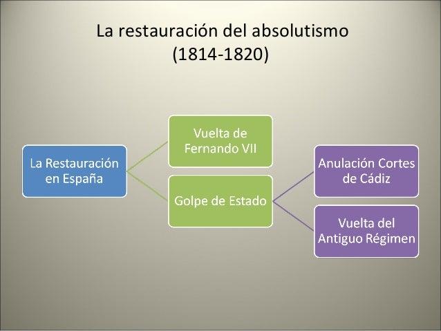 Pronunciamientos: • Los Cien Mil Hijos de San Luís: devuelven al Rey el poder absoluto. Rendición de Cádiz