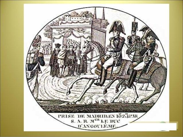 Esquema del reinado de Isabel II (2º tercio del siglo XIX)