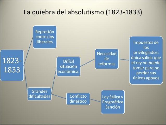 Minoría de Edad de Isabel II • Pronunciamientos y sublevaciones. • Acontecimientos Los Regentes: Mª Cristina y Espartero M...