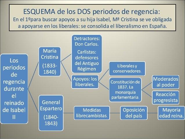 Rafael Maroto Yserns • General Carlista • Firmó el acuerdo (paz, traición, abrazo) de Vergara con Espartero