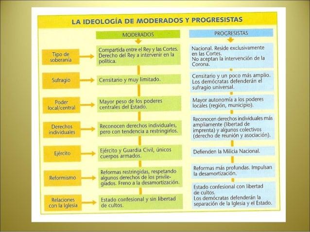 Francisco Serrano y Domínguez • Participó en la revolución que derrocó a Isabel II • General • Presidente del gobierno y l...